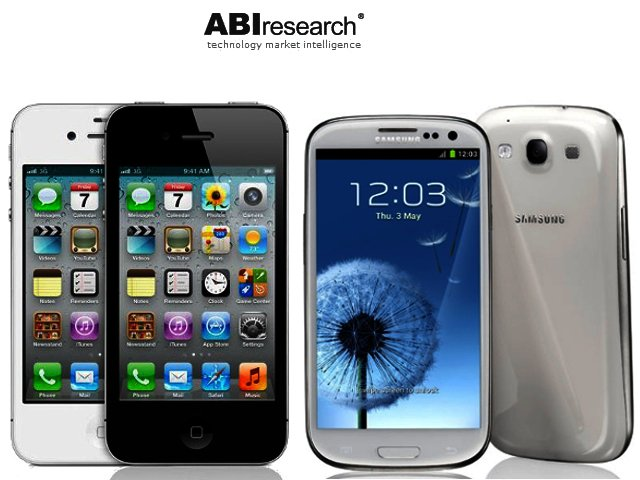 ABI Research - Apple and Samsung make up 50 percent of smartphone market