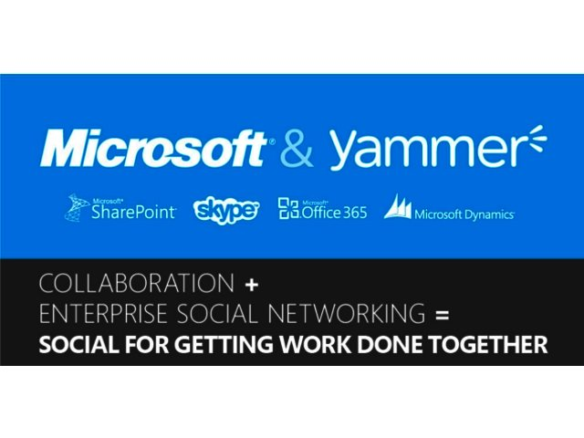 Microsoft to acquire Yammer for 1.2 billion dollars