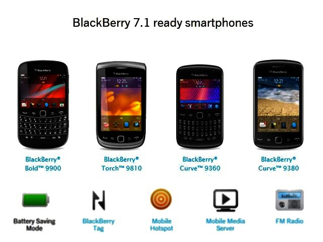 News: RIM makes BlackBerry 7 1 OS available in South Africa