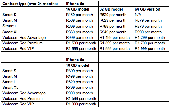 Vodacom, local news, South Africa, smartphone news, mobile OS, iOS 7, mobile platform, Apple, iPhone, smartphone, iPhone 5s, iPhone 5c, iPhone pricing, price iPhone 5s, price iPhone 5c, Cupertino