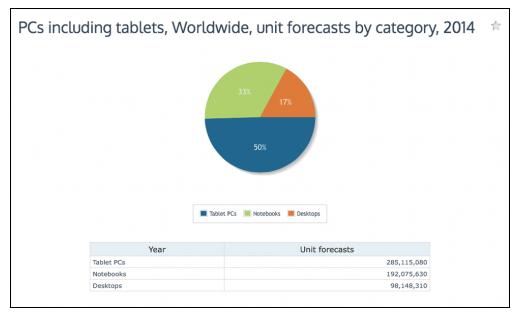 Canalys, market research, data analytics, tablets, Redmond, Suwon, Espoo, Cupertino, PC, Android, Google, Apple, iPad, Microsoft, Samsung, mobile OS, mobile platform