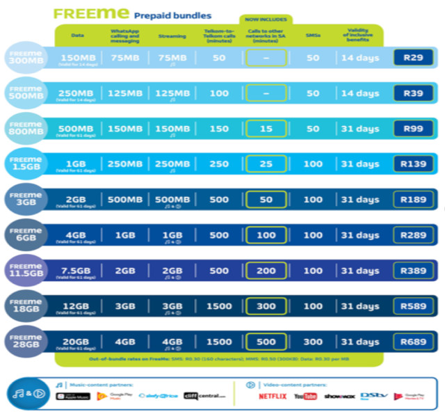 Telkom Announces New Freeme Rates And Packages Techreport South Africa S Leading Tech Magazine